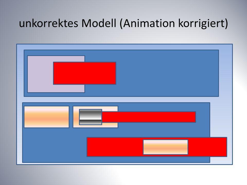 unkorrektes Modell (Animation korrigiert)