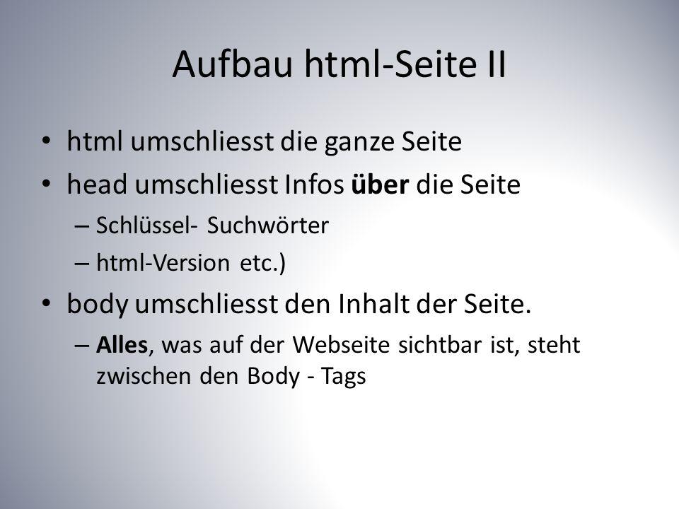 Aufbau html-Seite II html umschliesst die ganze Seite head umschliesst Infos über die Seite – Schlüssel- Suchwörter – html-Version etc.) body umschliesst den Inhalt der Seite.