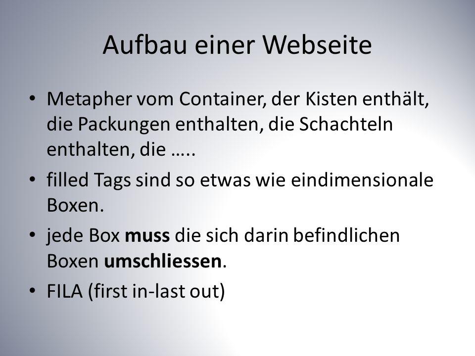 Aufbau einer Webseite Metapher vom Container, der Kisten enthält, die Packungen enthalten, die Schachteln enthalten, die …..