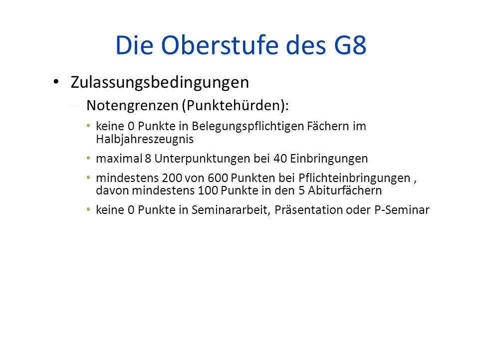 Die Oberstufe des G8 Zulassungsbedingungen – Notengrenzen (Punktehürden): keine 0 Punkte in Belegungspflichtigen Fächern im Halbjahreszeugnis maximal