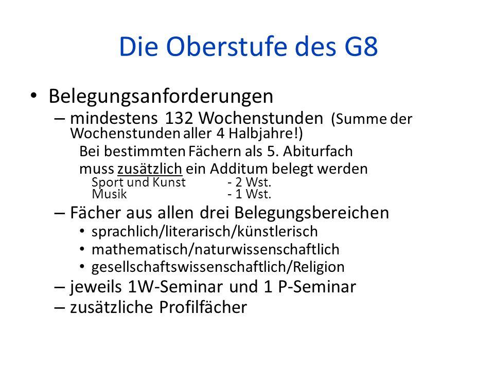 Die Oberstufe des G8 Belegungsanforderungen – mindestens 132 Wochenstunden (Summe der Wochenstunden aller 4 Halbjahre!) Bei bestimmten Fächern als 5.