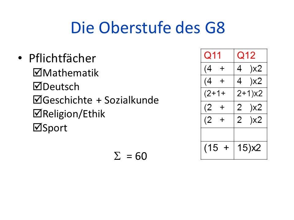 Die Oberstufe des G8 Pflichtfächer Mathematik Deutsch Geschichte + Sozialkunde Religion/Ethik Sport = 60 Q11Q12 (4 +4 )x2 (4 +4 )x2 (2+1+2+1)x2 (2 +2