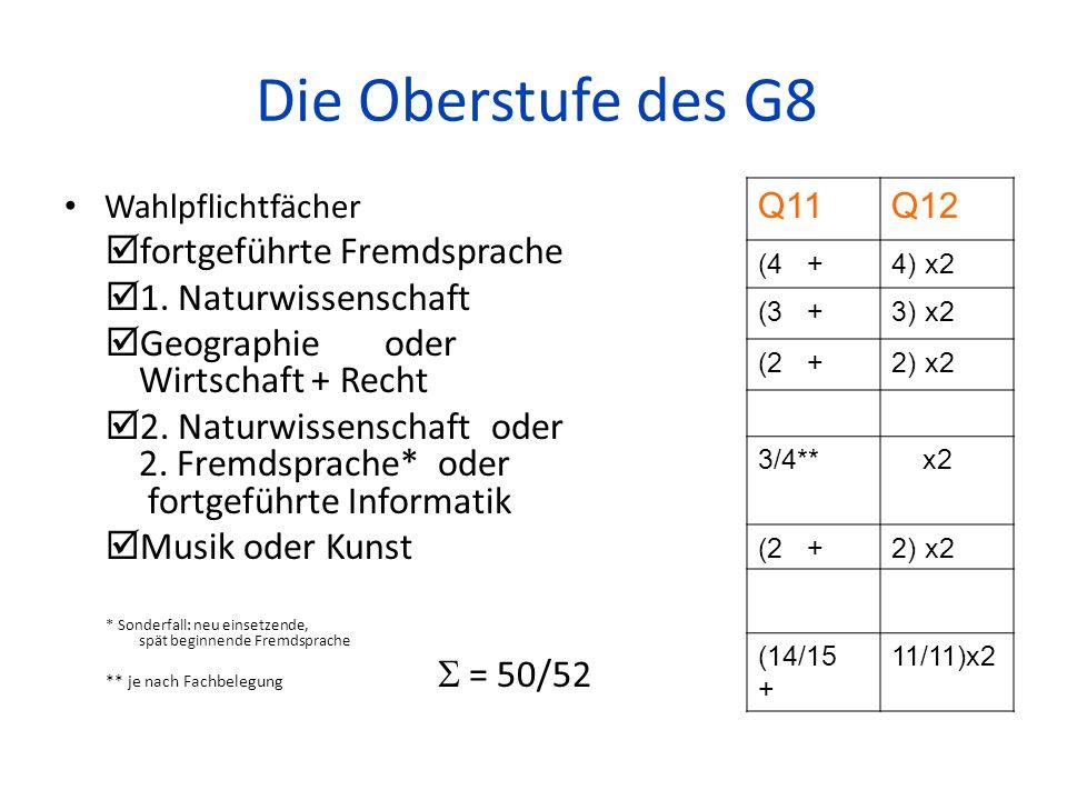 Die Oberstufe des G8 Wahlpflichtfächer fortgeführte Fremdsprache 1. Naturwissenschaft Geographieoder Wirtschaft + Recht 2. Naturwissenschaft oder 2. F