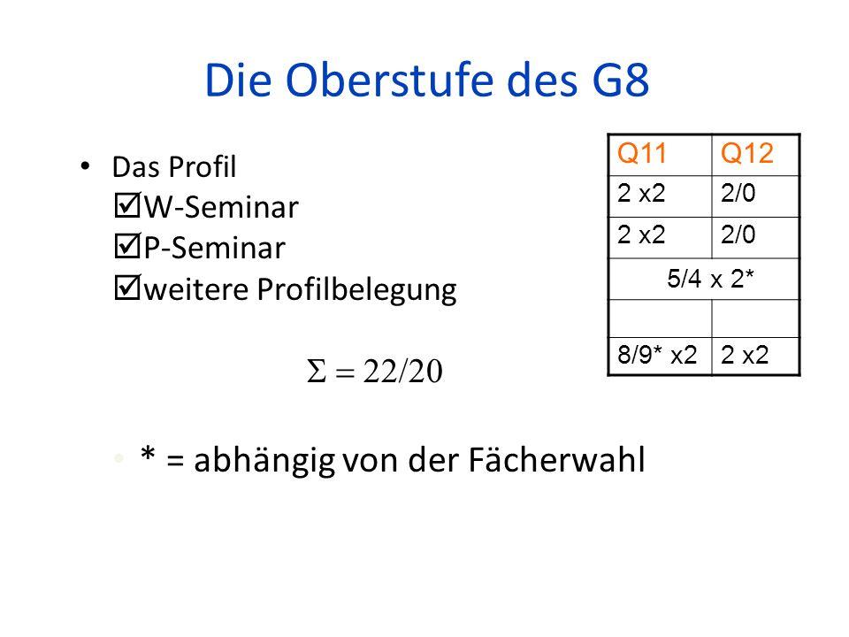 Die Oberstufe des G8 Das Profil W-Seminar P-Seminar weitere Profilbelegung * = abhängig von der Fächerwahl Q11Q12 2 x22/0 2 x22/0 8/9* x22 x2 5/4 x 2*