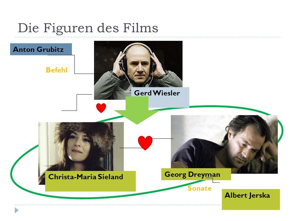 Die Figuren des Films Albert Jerska Georg Dreyman Christa-Maria Sieland Gerd Wiesler Anton Grubitz Befehl Sonate