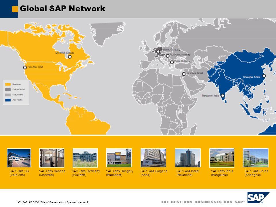 SAP AG 2006, Title of Presentation / Speaker Name / 2 Global SAP Network SAP Labs US (Palo Alto) SAP Labs Canada (Montréal) SAP Labs Germany (Walldorf