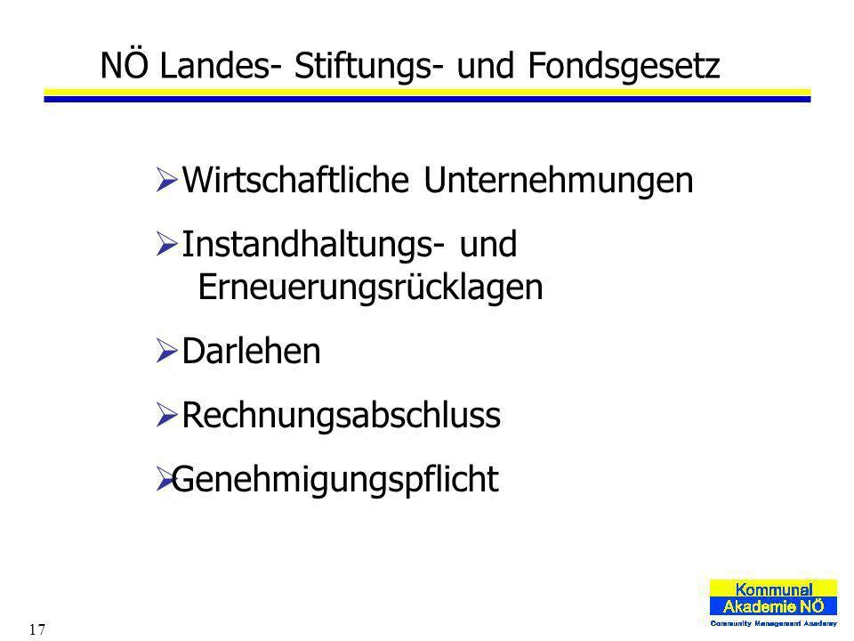 17 NÖ Landes- Stiftungs- und Fondsgesetz Wirtschaftliche Unternehmungen Instandhaltungs- und Erneuerungsrücklagen Darlehen Rechnungsabschluss Genehmigungspflicht