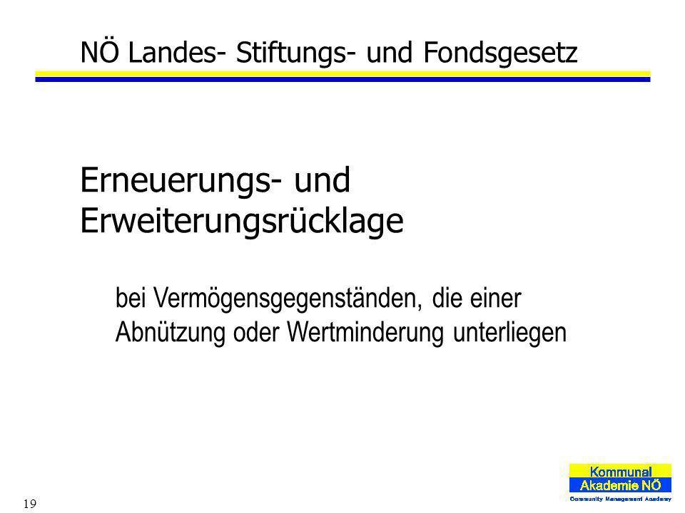 19 NÖ Landes- Stiftungs- und Fondsgesetz Erneuerungs- und Erweiterungsrücklage bei Vermögensgegenständen, die einer Abnützung oder Wertminderung unterliegen