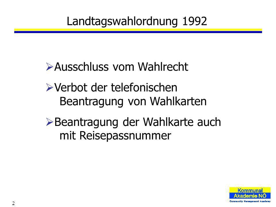 2 Ausschluss vom Wahlrecht Verbot der telefonischen Beantragung von Wahlkarten Beantragung der Wahlkarte auch mit Reisepassnummer Landtagswahlordnung 1992