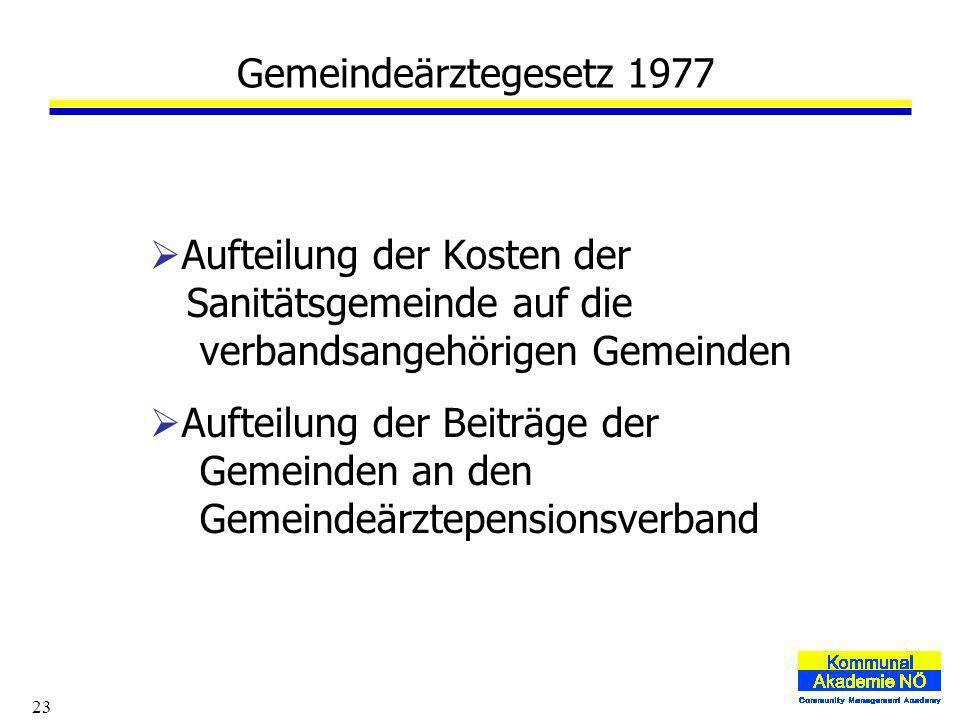 23 Aufteilung der Kosten der Sanitätsgemeinde auf die verbandsangehörigen Gemeinden Aufteilung der Beiträge der Gemeinden an den Gemeindeärztepensionsverband Gemeindeärztegesetz 1977