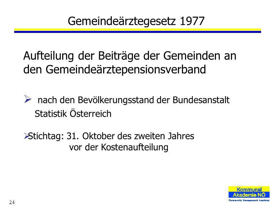 24 Aufteilung der Beiträge der Gemeinden an den Gemeindeärztepensionsverband nach den Bevölkerungsstand der Bundesanstalt Statistik Österreich Stichtag: 31.