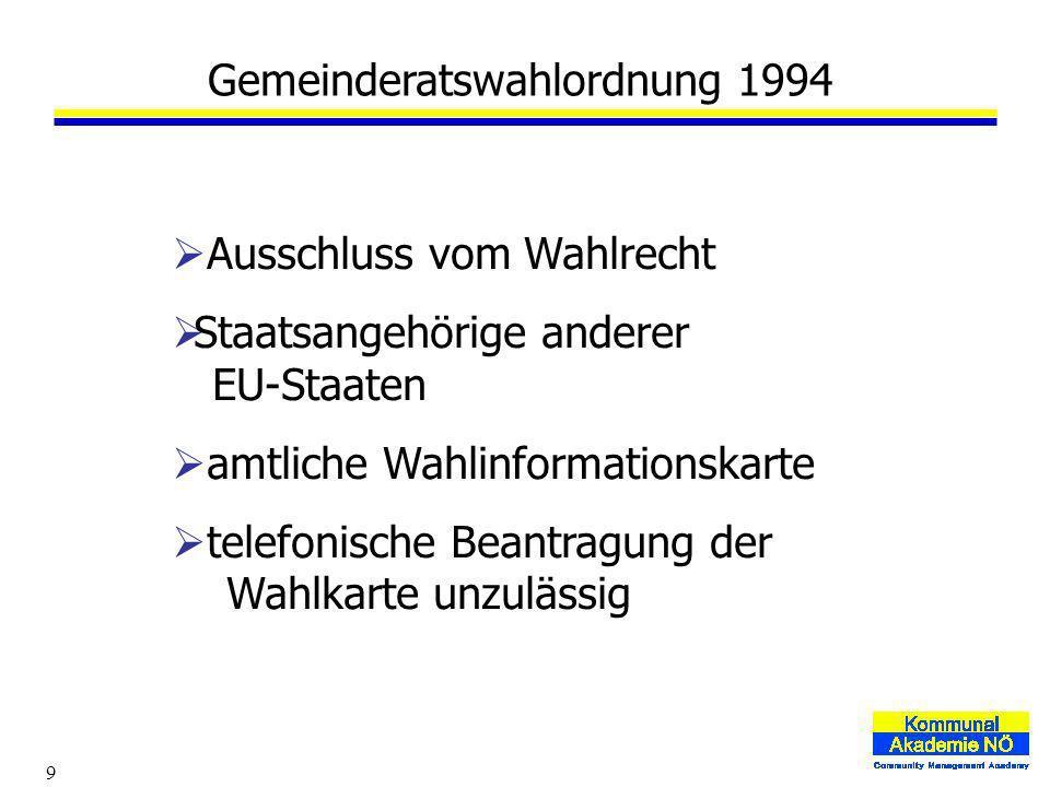 9 Ausschluss vom Wahlrecht Staatsangehörige anderer EU-Staaten amtliche Wahlinformationskarte telefonische Beantragung der Wahlkarte unzulässig Gemeinderatswahlordnung 1994