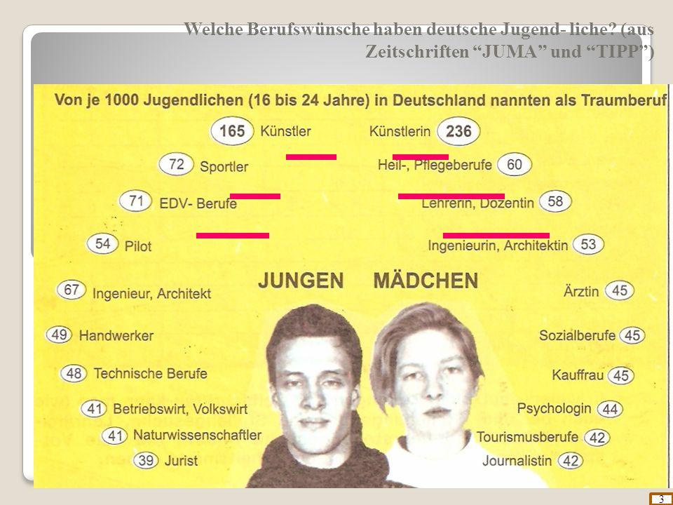 Welche Berufswünsche haben deutsche Jugend- liche? (aus Zeitschriften JUMA und TIPP) Ракитская Ольга Олеговна 8 3