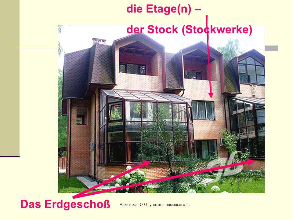 Das Erdgeschoß die Etage(n) – der Stock (Stockwerke) Ракитская О.О. учитель немецкого яз