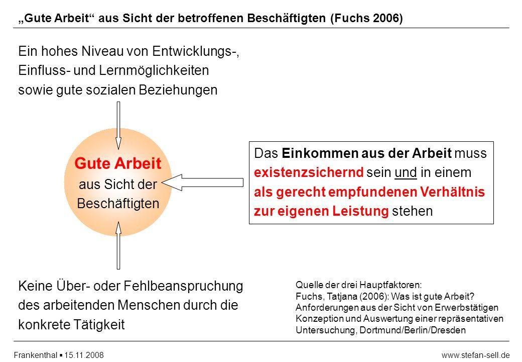 www.stefan-sell.deFrankenthal 15.11.2008 Gute Arbeit aus Sicht der Beschäftigten Ein hohes Niveau von Entwicklungs-, Einfluss- und Lernmöglichkeiten s
