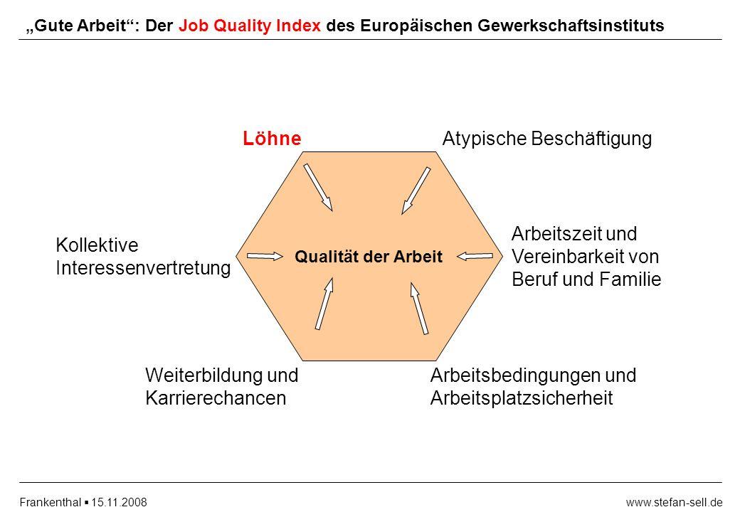 www.stefan-sell.deFrankenthal 15.11.2008 Gute Arbeit: Der Job Quality Index des Europäischen Gewerkschaftsinstituts Qualität der Arbeit Löhne Atypisch