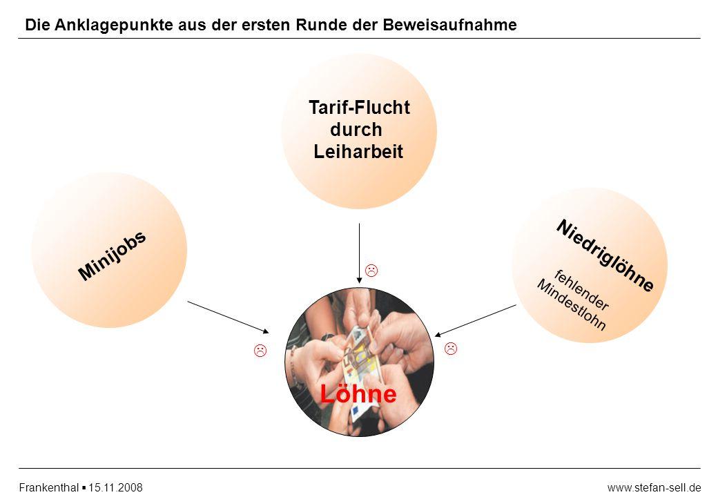 www.stefan-sell.deFrankenthal 15.11.2008 Die Anklagepunkte aus der ersten Runde der Beweisaufnahme Minijobs Tarif-Flucht durch Leiharbeit Niedriglöhne fehlender Mindestlohn Löhne