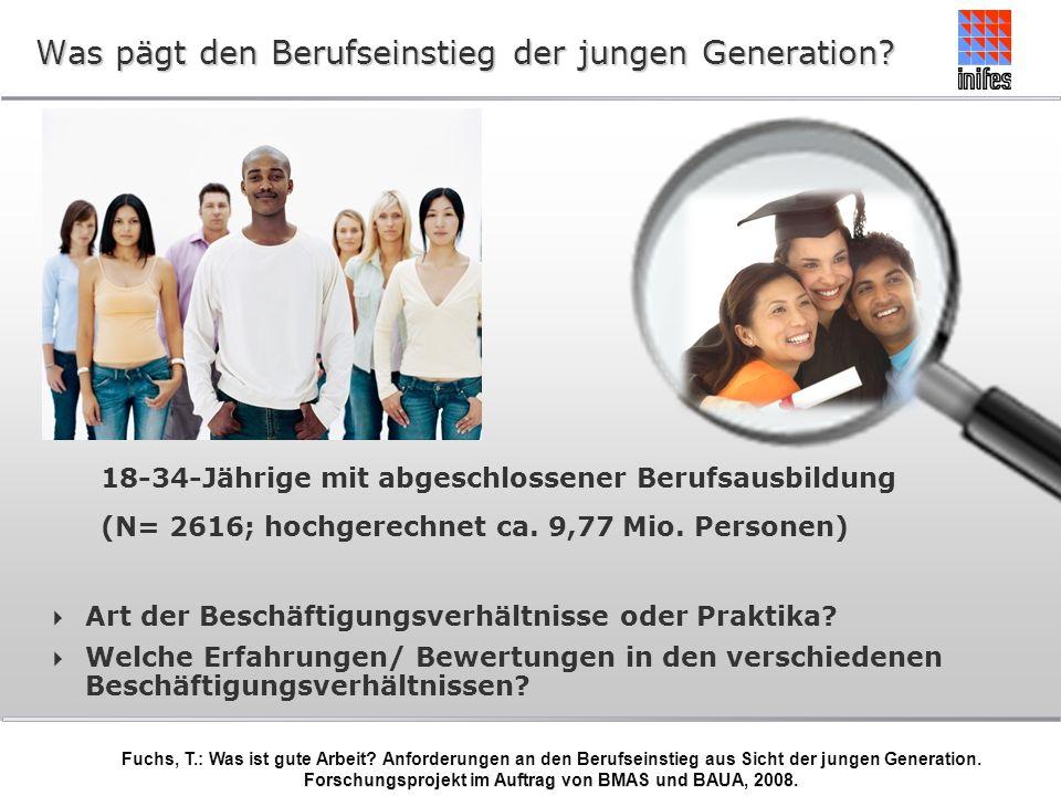 18-34-Jährige mit abgeschlossener Berufsausbildung (N= 2616; hochgerechnet ca.