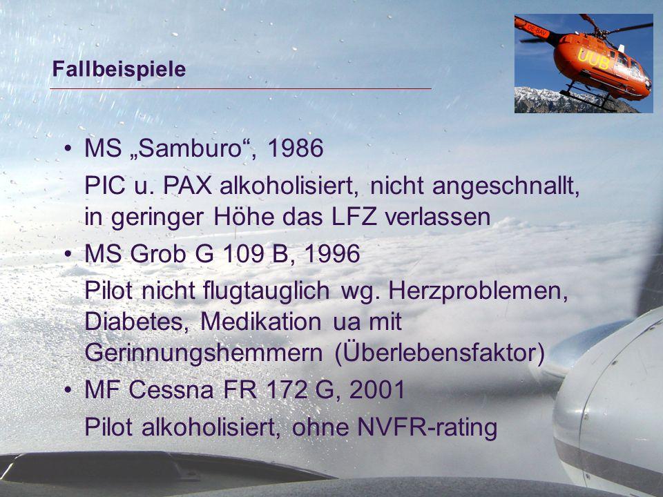 Fallbeispiele MS Samburo, 1986 PIC u. PAX alkoholisiert, nicht angeschnallt, in geringer Höhe das LFZ verlassen MS Grob G 109 B, 1996 Pilot nicht flug