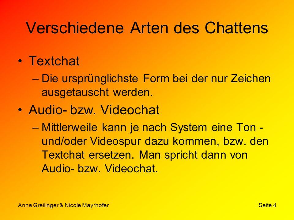 Anna Greilinger & Nicole Mayrhofer Seite 4 Verschiedene Arten des Chattens Textchat –Die ursprünglichste Form bei der nur Zeichen ausgetauscht werden.