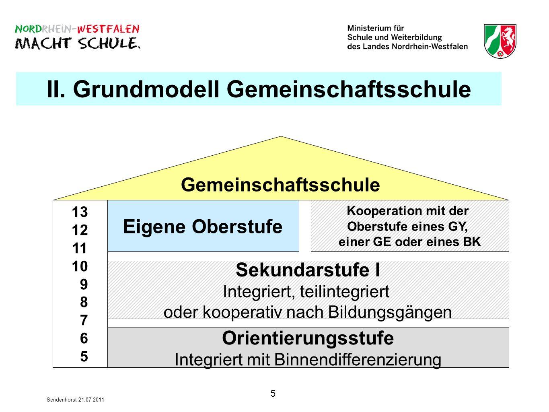 5 Sendenhorst 21.07.2011 Gemeinschaftsschule in NRW II. Grundmodell Gemeinschaftsschule Gemeinschaftsschule 13 12 11 10 9 8 7 6 5 Orientierungsstufe I