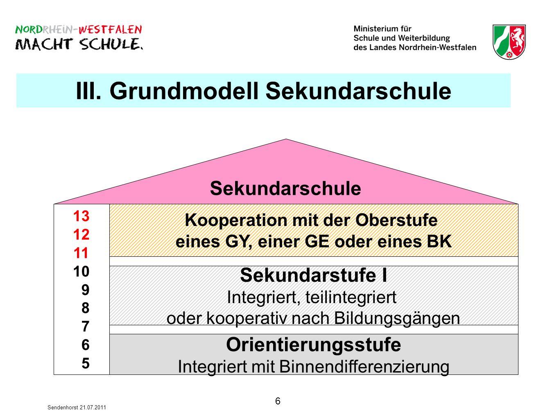 6 Sendenhorst 21.07.2011 Gemeinschaftsschule in NRW III. Grundmodell Sekundarschule Sekundarschule 13 12 11 10 9 8 7 6 5 Orientierungsstufe Integriert