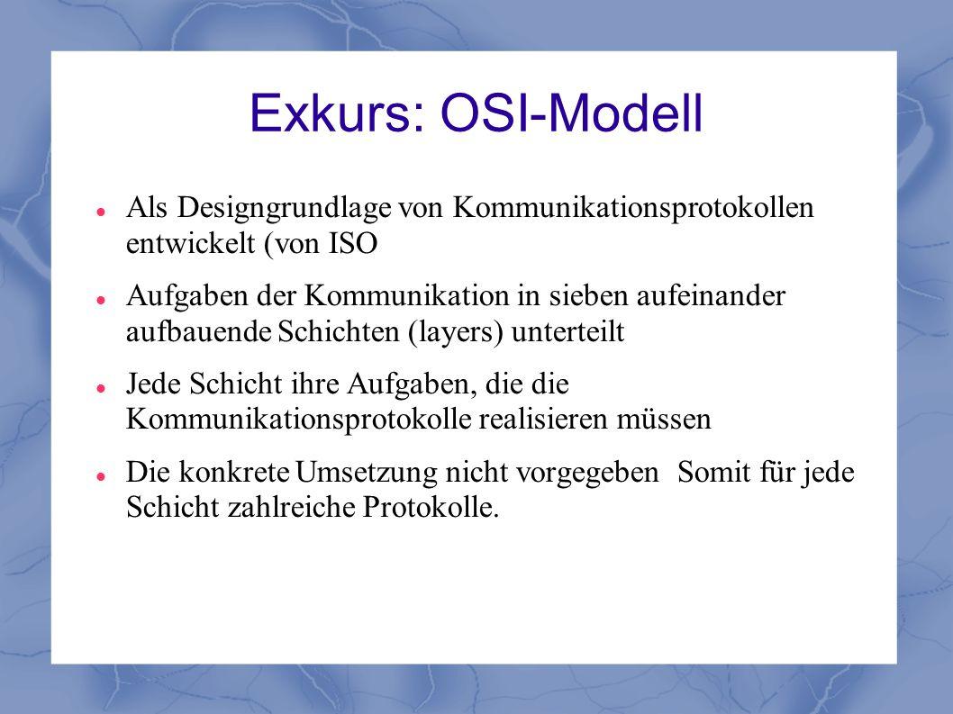 Exkurs: OSI-Modell Als Designgrundlage von Kommunikationsprotokollen entwickelt (von ISO Aufgaben der Kommunikation in sieben aufeinander aufbauende S