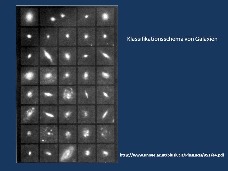 Klassifikationsschema von Galaxien http://www.univie.ac.at/pluslucis/PlusLucis/991/a4.pdf