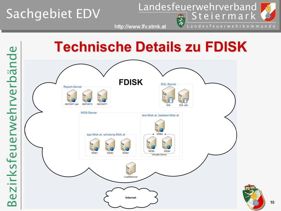 Bezirksfeuerwehrverbände http://www.lfv.stmk.at Sachgebiet EDV Technische Details zu FDISK 21.05.2014© Copyright Landesfeuerwehrverband Steiermark 200910