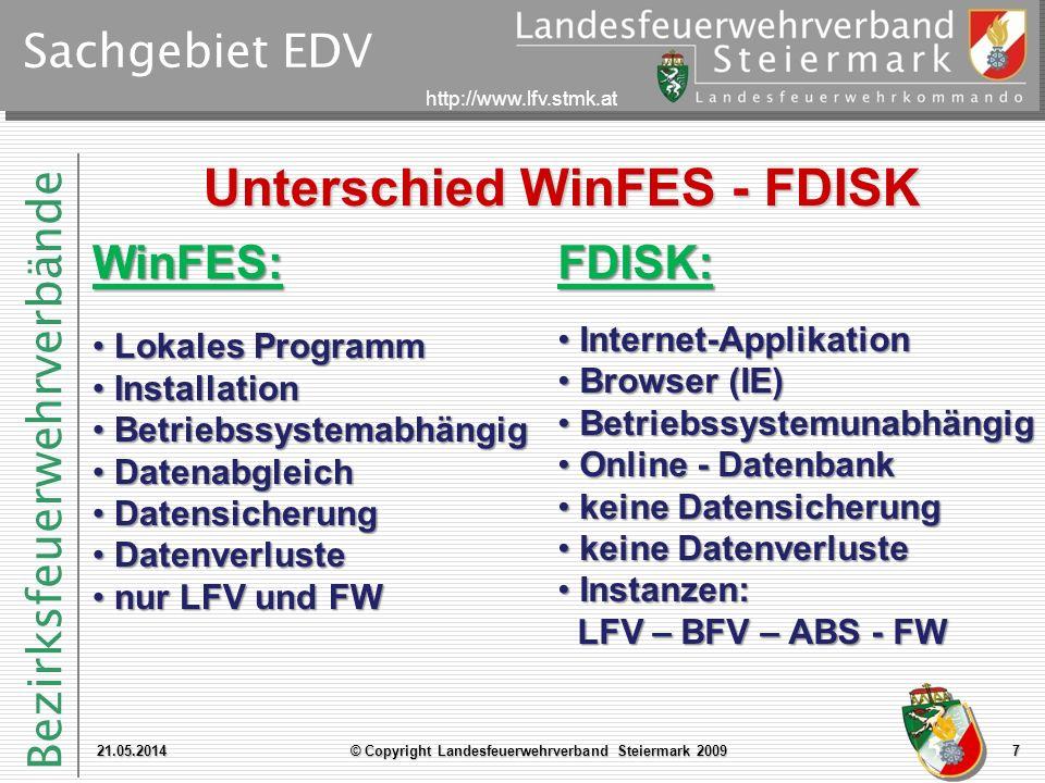 Bezirksfeuerwehrverbände http://www.lfv.stmk.at Sachgebiet EDV Unterschied WinFES - FDISK 21.05.2014© Copyright Landesfeuerwehrverband Steiermark 2009