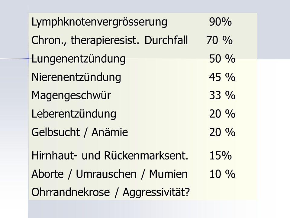 Lymphknotenvergrösserung 90% Chron., therapieresist.