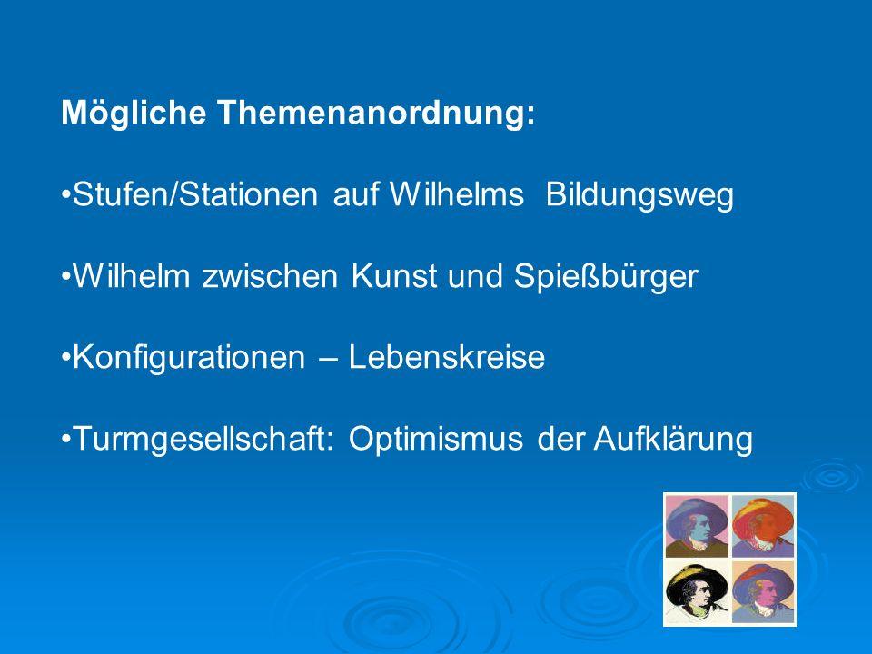 Mögliche Themenanordnung: Stufen/Stationen auf Wilhelms Bildungsweg Wilhelm zwischen Kunst und Spießbürger Konfigurationen – Lebenskreise Turmgesellsc