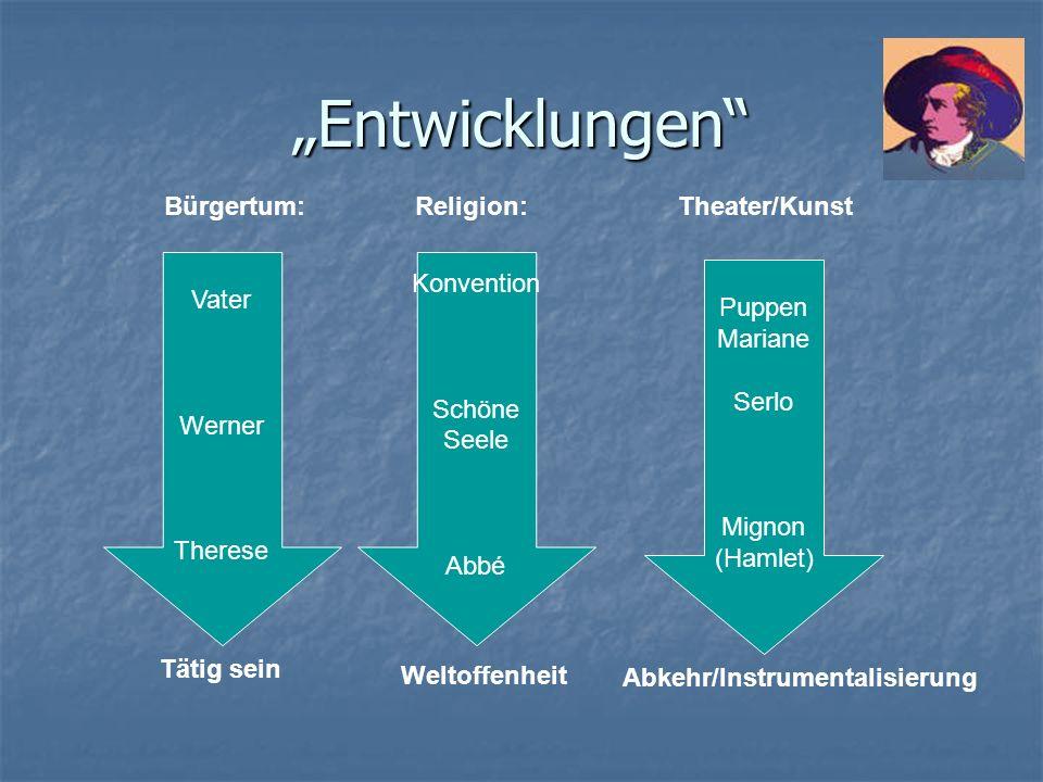 Entwicklungen Vater Werner Therese Bürgertum: Tätig sein Religion: Konvention Schöne Seele Abbé Weltoffenheit Theater/Kunst Puppen Mariane Serlo Migno