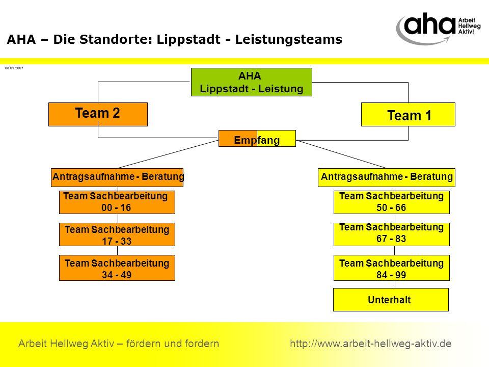 Arbeit Hellweg Aktiv – fördern und fordern http://www.arbeit-hellweg-aktiv.de AHA Lippstadt - Leistung Team 2 Team 1 Empfang Antragsaufnahme - Beratun