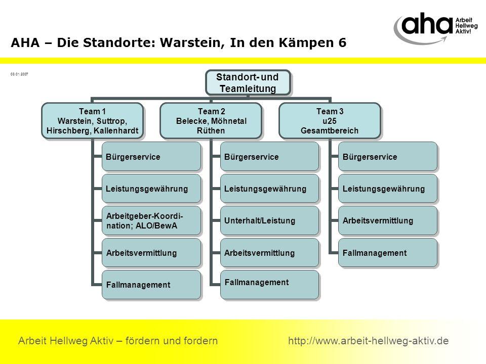 Arbeit Hellweg Aktiv – fördern und fordern http://www.arbeit-hellweg-aktiv.de AHA – Die Standorte: Warstein, In den Kämpen 6 Standort- und Teamleitung