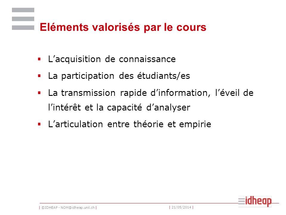 | ©IDHEAP - NOM@idheap.unil.ch | | 21/05/2014 | Concept du cours Décoder larchitecture institutionnelle de la Suisse (les règles du jeu) Comprendre les implications des institutions pour les politiques matérielles