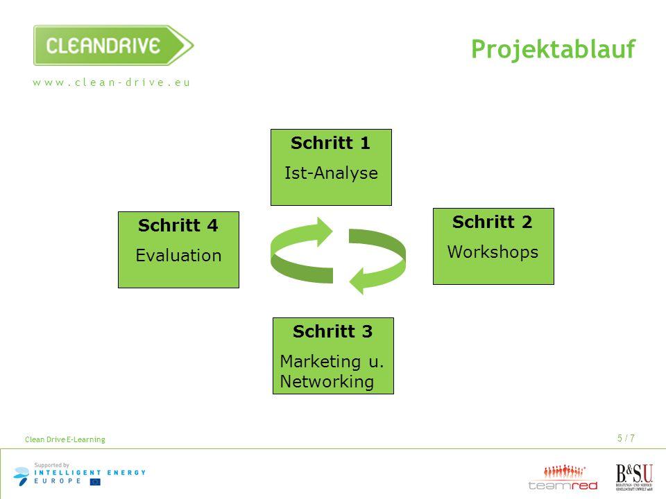w w w. c l e a n – d r i v e. e u Clean Drive E-Learning 5 / 7 Projektablauf Schritt 1 Ist-Analyse Schritt 4 Evaluation Schritt 2 Workshops Schritt 3