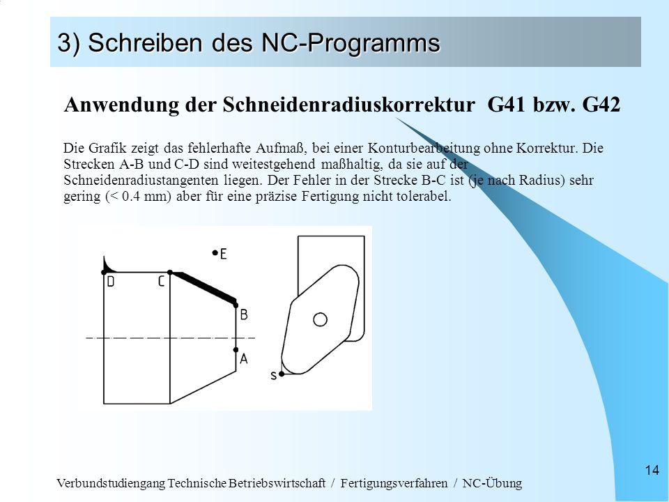 Verbundstudiengang Technische Betriebswirtschaft / Fertigungsverfahren / NC-Übung 14 3) Schreiben des NC-Programms Anwendung der Schneidenradiuskorrektur G41 bzw.