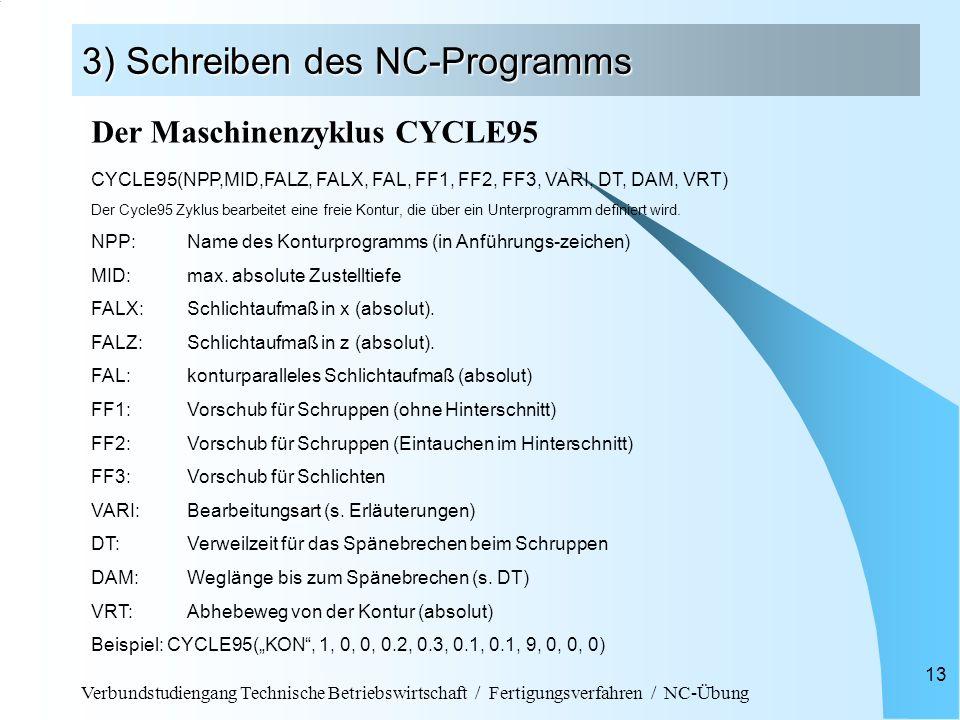 Verbundstudiengang Technische Betriebswirtschaft / Fertigungsverfahren / NC-Übung 13 3) Schreiben des NC-Programms Der Maschinenzyklus CYCLE95 Der Cyc
