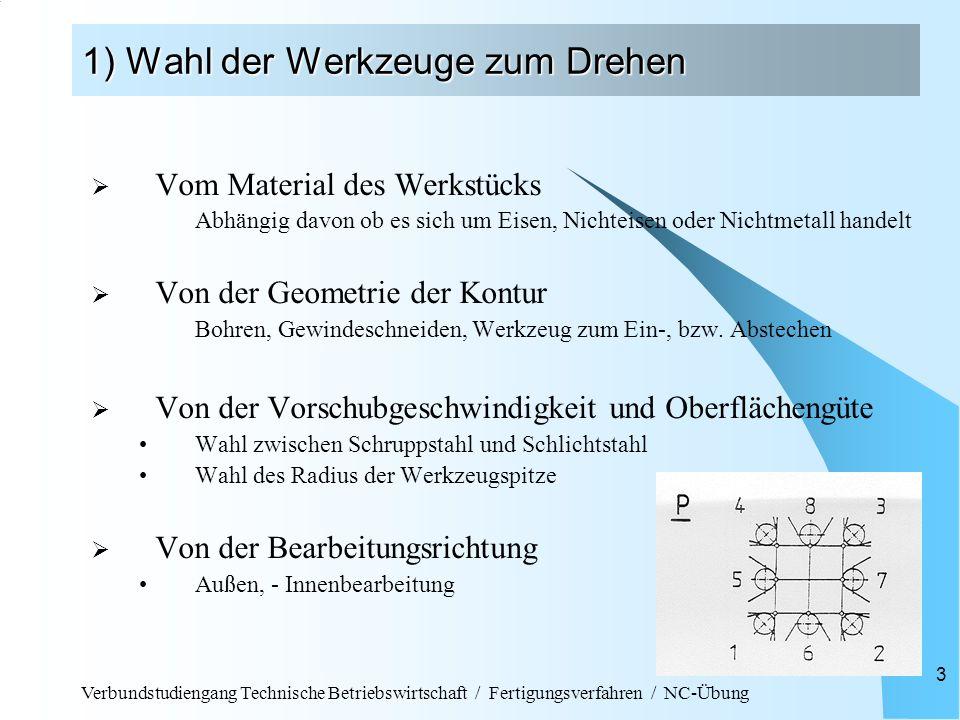 Verbundstudiengang Technische Betriebswirtschaft / Fertigungsverfahren / NC-Übung 14 3) Schreiben des NC-Programms ;Unterprogramm KON G01 X-2 Z5 ; G01 Z0 G01 X20 G01 Z-20 G01 X42 ;Hauptprogramm ….