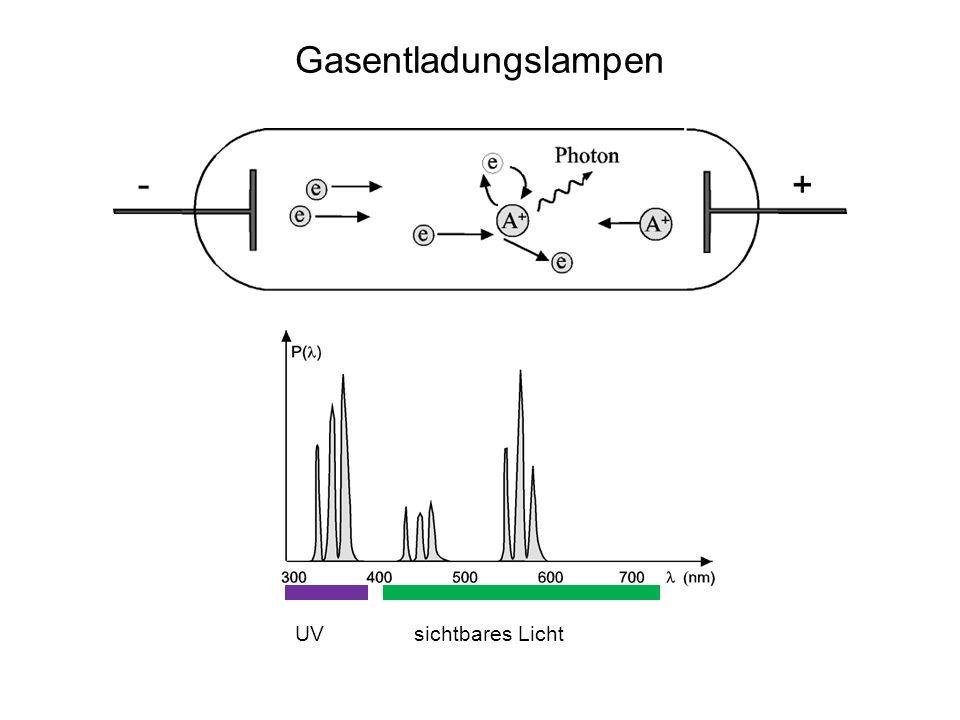 Gasentladungslampen UV sichtbares Licht