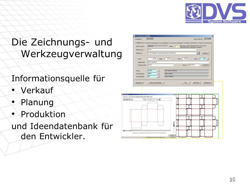 Die Zeichnungs- und Werkzeugverwaltung Informationsquelle für Verkauf Verkauf Planung Planung Produktion Produktion und Ideendatenbank für den Entwick