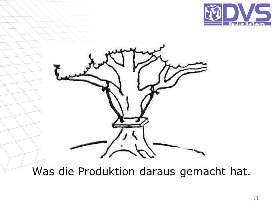Was die Produktion daraus gemacht hat. 11