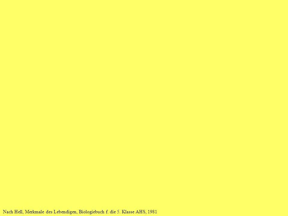 Nach Hell, Merkmale des Lebendigen, Biologiebuch f. die 5. Klasse AHS, 1981