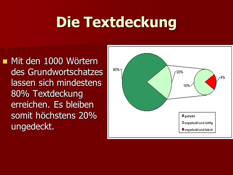 Die Textdeckung Mit den 1000 Wörtern des Grundwortschatzes lassen sich mindestens 80% Textdeckung erreichen. Es bleiben somit höchstens 20% ungedeckt.