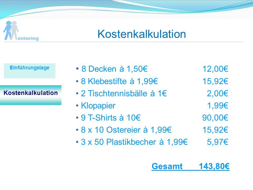 Kostenkalkulation Einführungstage Kostenkalkulation 8 Decken à 1,5012,00 8 Klebestifte à 1,9915,92 2 Tischtennisbälle à 1 2,00 Klopapier 1,99 9 T-Shirts à 1090,00 8 x 10 Ostereier à 1,9915,92 3 x 50 Plastikbecher à 1,99 5,97 Gesamt 143,80