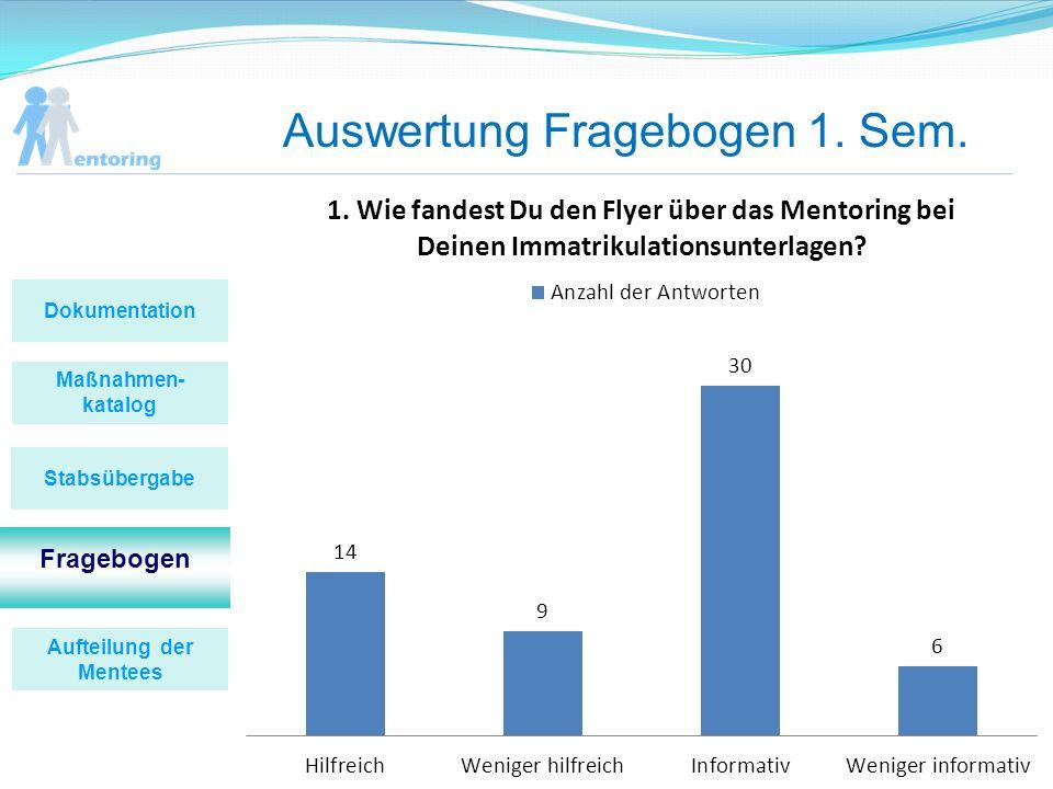 Auswertung Fragebogen 1.Sem.