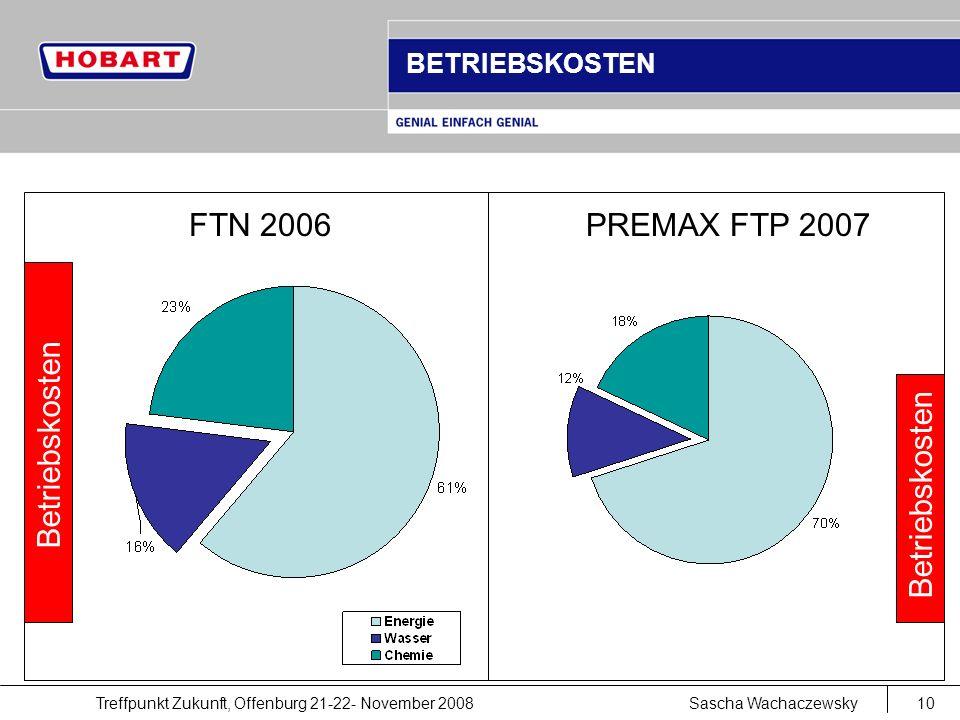Treffpunkt Zukunft, Offenburg 21-22- November 2008Sascha Wachaczewsky10 BETRIEBSKOSTEN Betriebskosten FTN 2006PREMAX FTP 2007