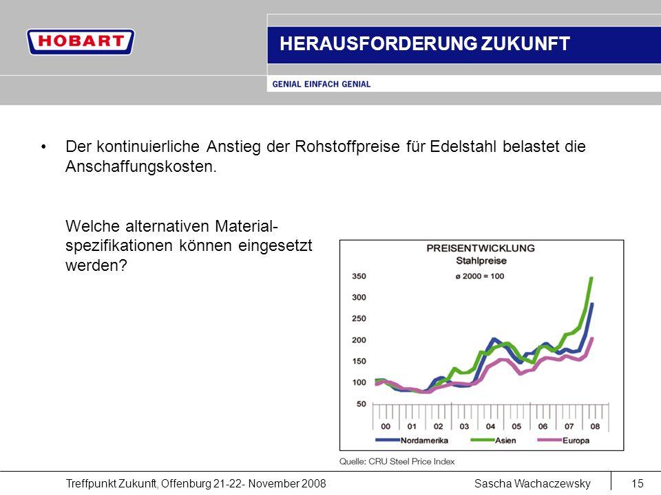 Treffpunkt Zukunft, Offenburg 21-22- November 2008Sascha Wachaczewsky15 HERAUSFORDERUNG ZUKUNFT Der kontinuierliche Anstieg der Rohstoffpreise für Edelstahl belastet die Anschaffungskosten.