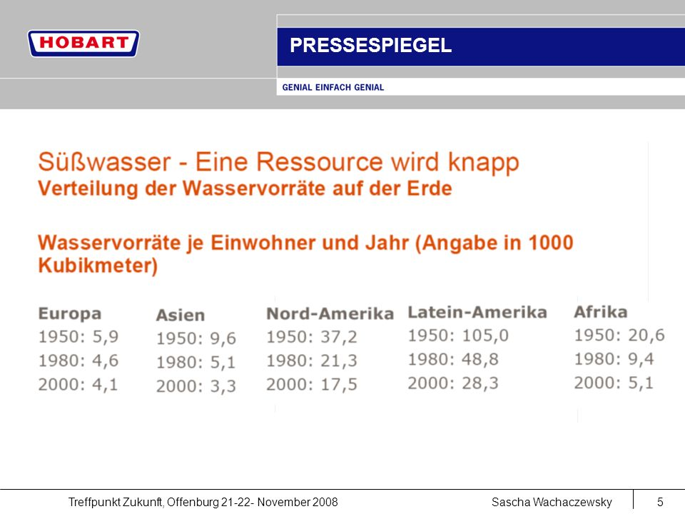Treffpunkt Zukunft, Offenburg 21-22- November 2008Sascha Wachaczewsky5 PRESSESPIEGEL
